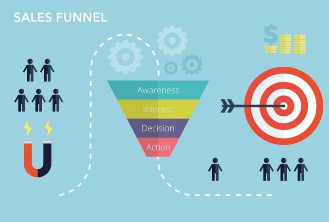 Build A Complete Sales Funnel For Your Business