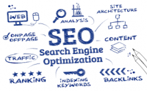 do complete SEO for your website